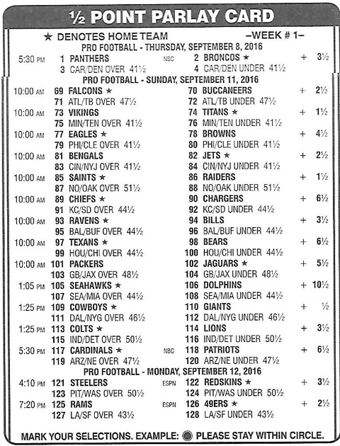 William Hill NFL ½ Point Parlay Card