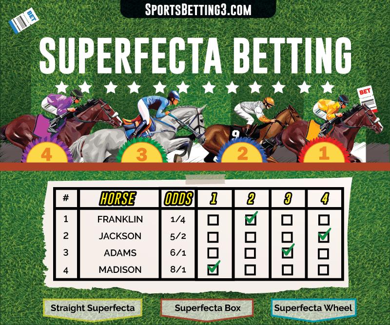 dime superfecta betting formulas