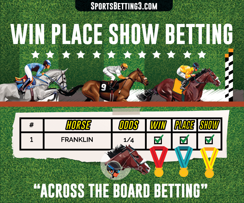 Win Place Show Betting Explained