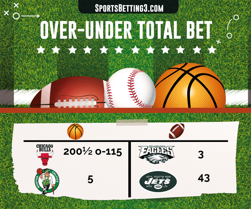 Over-Under Total Betting