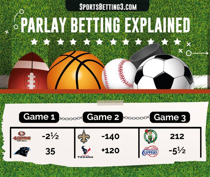Sports betting parlay explained that mauro betting saiu da fox
