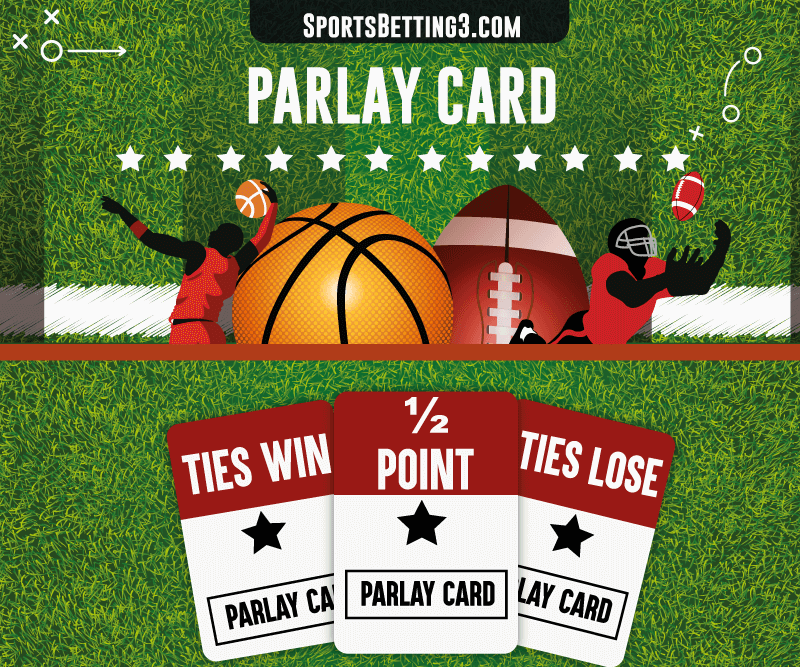Parlay Card Betting Explained