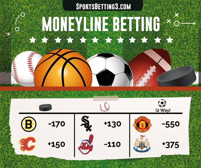 Moneyline Betting