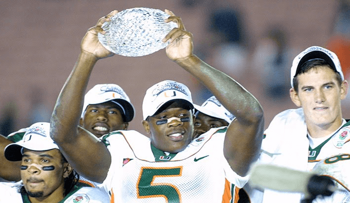 College Football Betting 2001 Miami Hurricanes