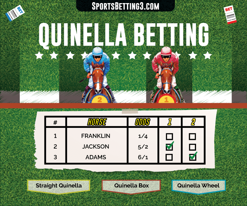 Quinella betting strategies in baccarat heinz betting calculator odds